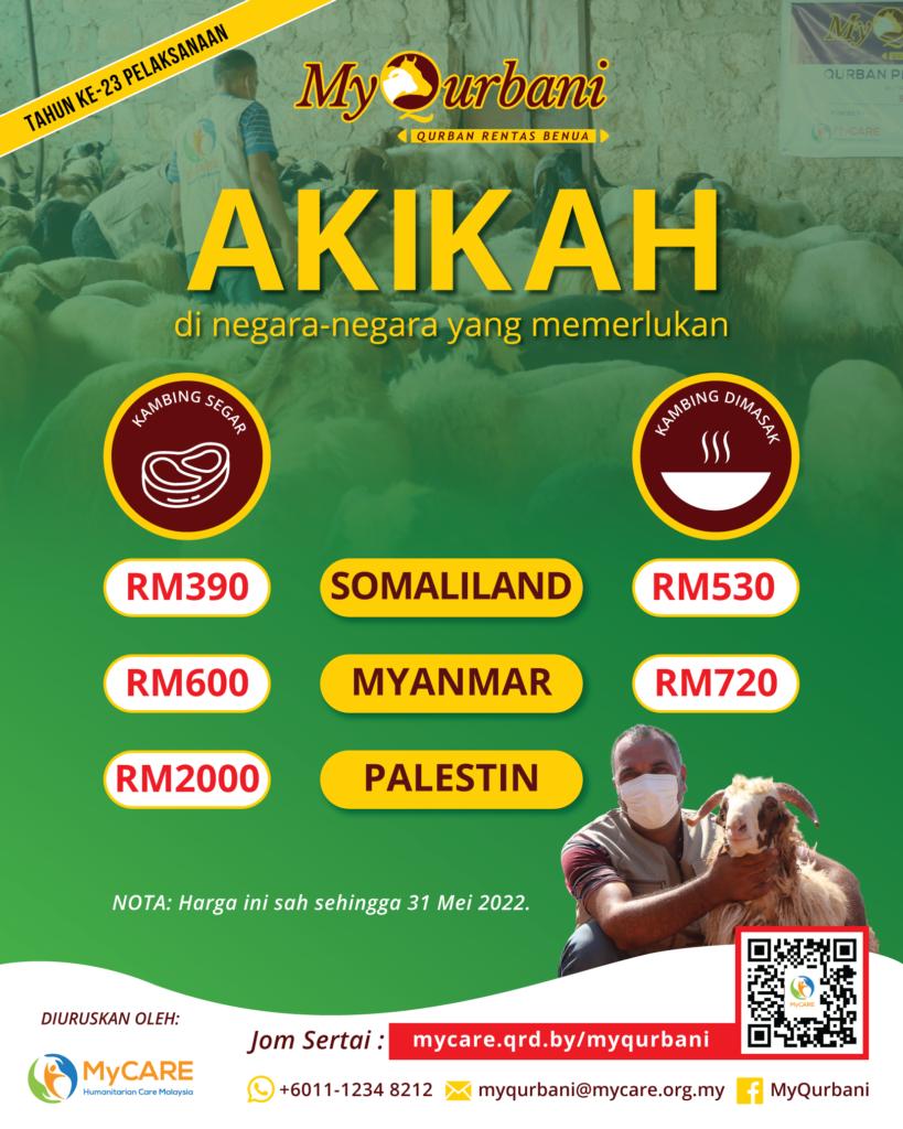 Poster Akikah MyQurbani 2021